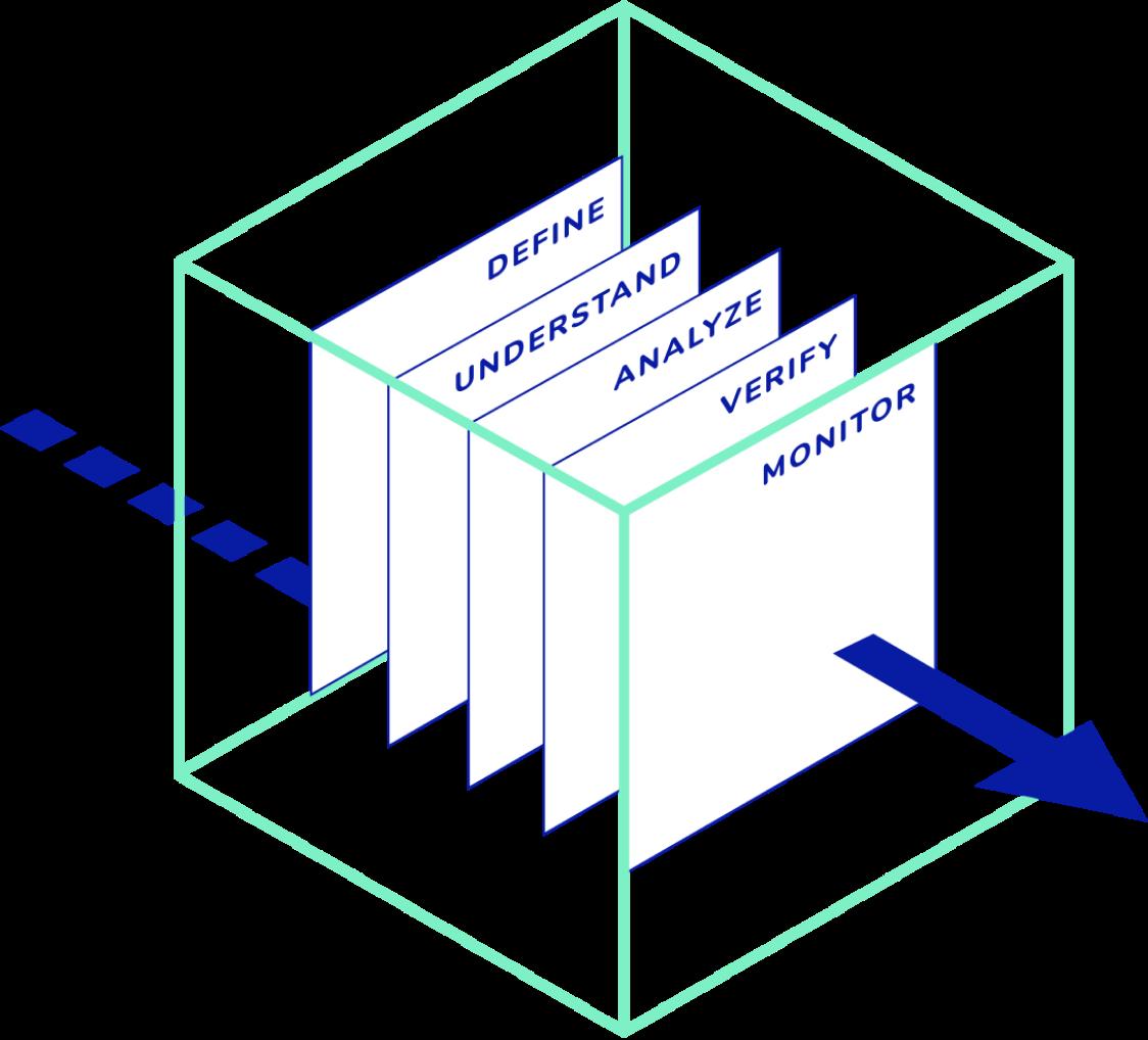 Superintelligent Box
